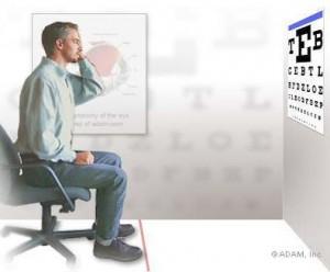 catarata curitiba exame acuidade visual